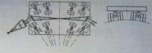 Lenksystem A 120